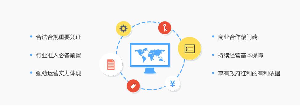 計算機系統安全專用產品銷售許可證申請必要性